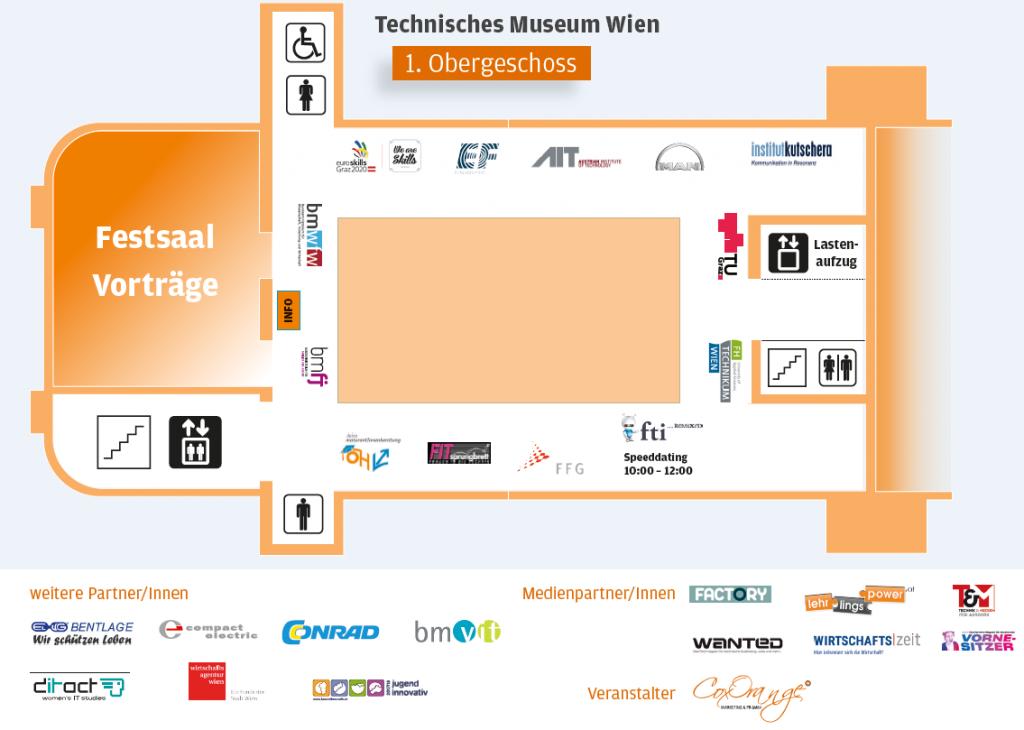 Plan: Technolution AustellerInnen 2017