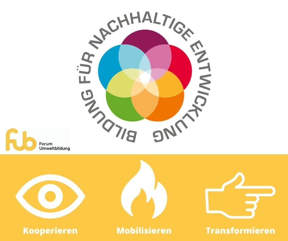 Logo des Wettbewerbes  Bildung für nachhaltige Entwicklung vom Forum Umweltbildung